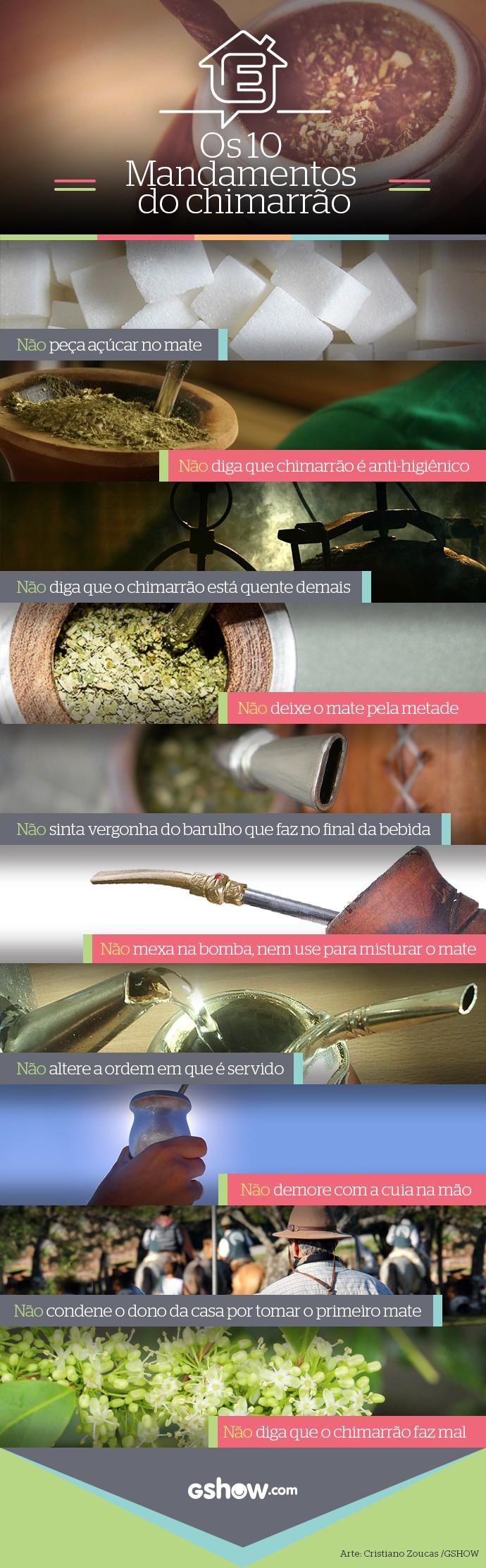 10 mandamentos do chimarrão (Foto: Cristiano Zoucas/Gshow)