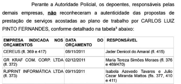 Fraude na inscrição das empresas da CBTKD (Foto: Reprodução)