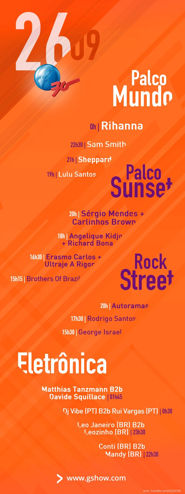 Rock in Rio 26 de setembro (Foto: Gshow)