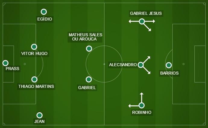 """No 4-2-3-1, Alecsandro jogaria mais recuado e Gabriel Jesus pela esquerda. Rafael Marques também é opção para atuar como """"falso 9"""" (Foto: Reprodução)"""