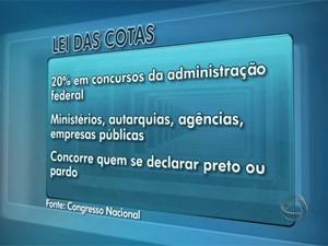 Projeto de lei tramita no Congresso Nacional (Foto: Reprodução/TV Morena)