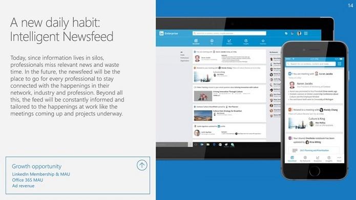 Novo feed pode ser atração do LinkedIn com a Microsoft (Foto: Reprodução/TechCrunch)