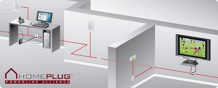 Sitebarra aparelho m gico cria pontos de internet a for Eliminar electricidad estatica oficina