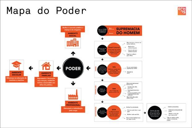 Designer encabeça projeto que busca soluções para combater a violência contra mulher (Foto: Divulgação)