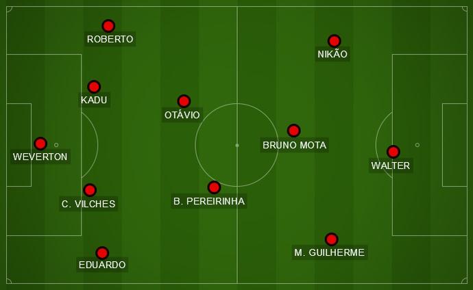 Campinho do Atlético-PR contra o Fluminense (Foto: Arte/GloboEsporte.com)