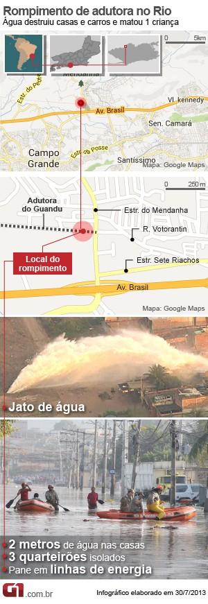 mapa_adutora_rio (30/7_11h) (Foto: Editoria de Arte / G1)