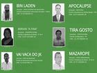 Cabrito, Apocalipse e Mirian 'a fina': eleição em MG tem nomes exóticos