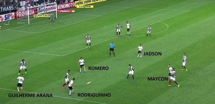 Jogadores do Corinthians próximos no lance do gol contra o Santos (Foto: Reprodução)