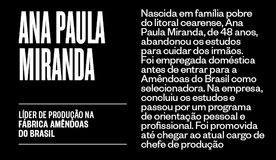 Ana Paula Miranda  (Foto: Época )