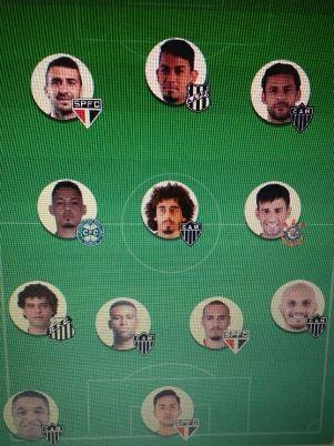 BLOG: Dicas para Rodada #5: São Paulo e Galo são o caminho para mitar no Cartola FC