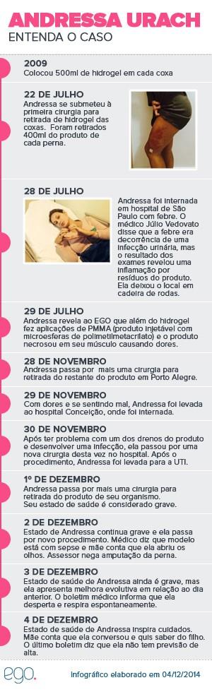 Andressa Urach - Entenda o caso - 04-12-2014 - tarde (Foto: EGO)