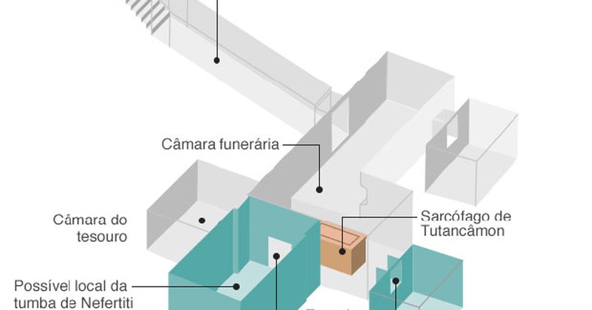 Descoberta em tumba de Tutancâmon pode dar pistas sobre paradeiro da rainha Nefertiti
