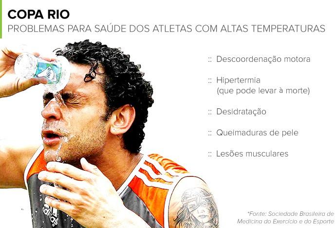 Info COPA RIO Jogos-no-calor 2 (Foto: Infoesporte)