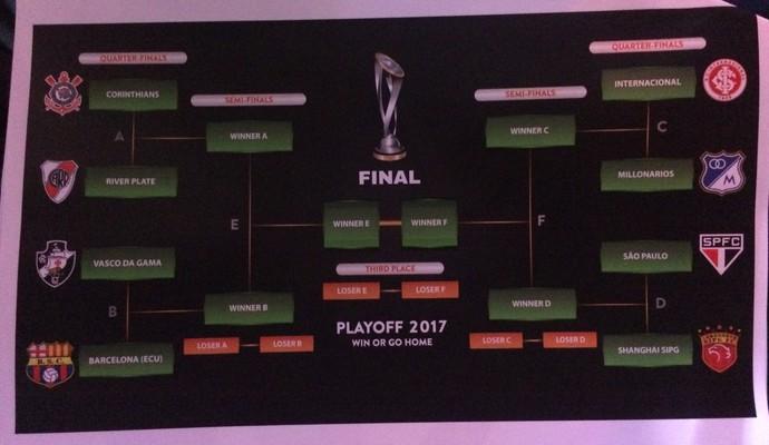 Tabela do Torneio da Flórida (Foto: Martín Fernandez)
