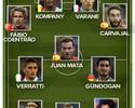 Reus, Benzema, Verratti... veja seleção das principais ausências na Eurocopa
