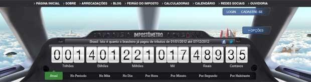Brasileiros já pagaram R$ 1,4 trilhão em impostos no ano. (Foto: Reprodução)