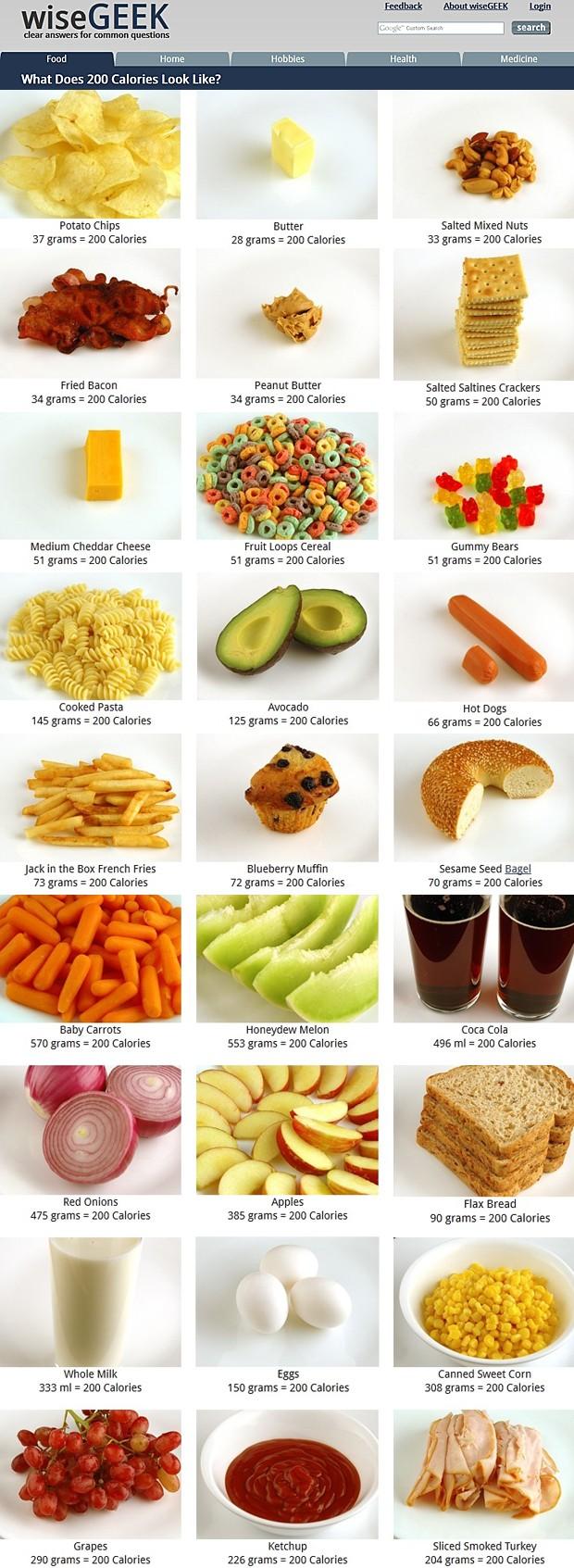 Porções de alimentos mostradas acima têm 200 kcal cada (Foto: wiseGEEK/Reprodução)