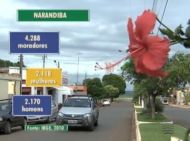 Conheça um pouco da tranquila Narandiba (Foto: Reprodução/TV Fronteira)