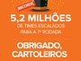 Mesmo em semana apertada, Cartola bate recorde: 5,2 milhões de times