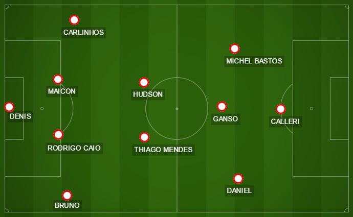 CAMPINHO 3: Contra o Linense, Bauza vai manter o São Paulo no 4-2-3-1, só que com três meias no setor de criação (Foto: GloboEsporte.com)