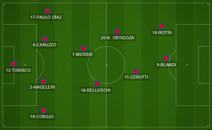 San Lorenzo Atlético-PR (Foto: Arte/GloboEsporte.com)