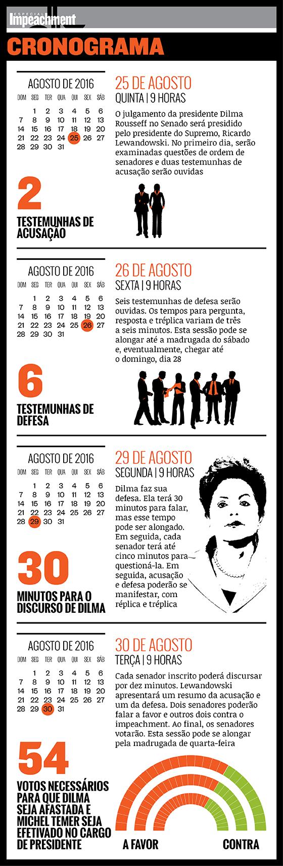 Calendário do impeachment (Foto: ÉPOCA)