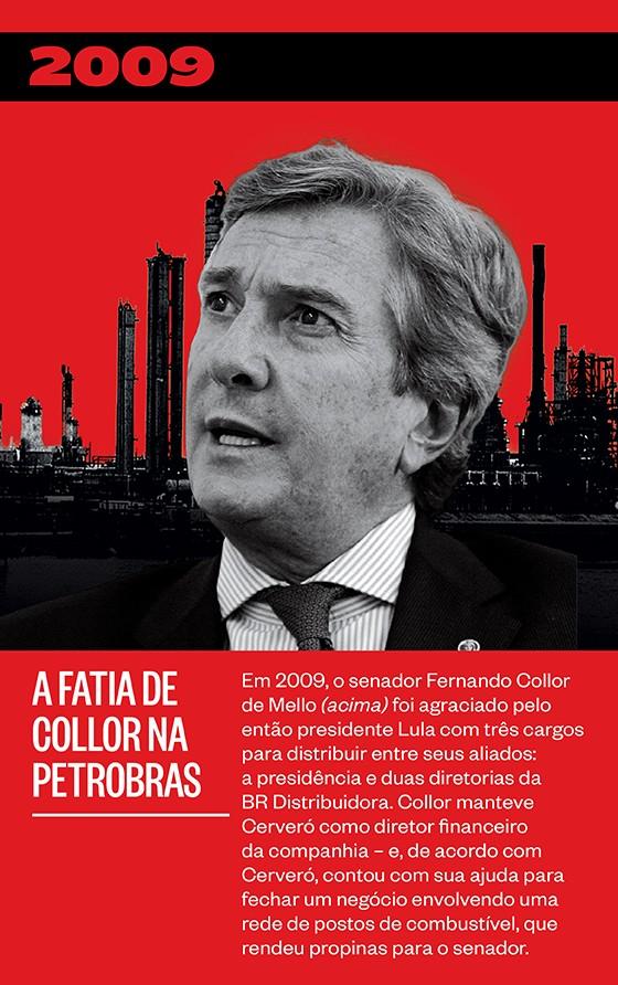 2009 - A fatia de Collor na Petrobras (Foto: Eraldo Peres/AP)