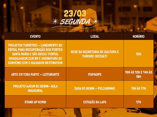 Programação do segundo dia do Festival da Cidade (Foto: Divulgação / Agecom)