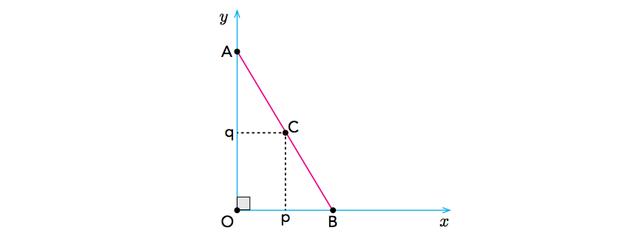 Questão de matemática (Foto: Uerj/2014)