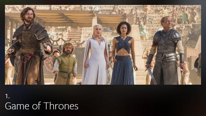 A série Game of Thrones ficou em primeiro lugar, seguida de The Walking Dead (Foto: Divulgação/Facebook)