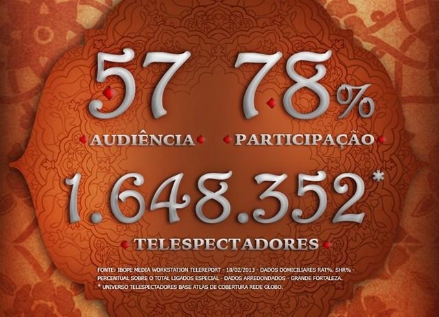 Números de Salve Jorge em Fortaleza (Foto: Arte: Departamento de Criação SVM)