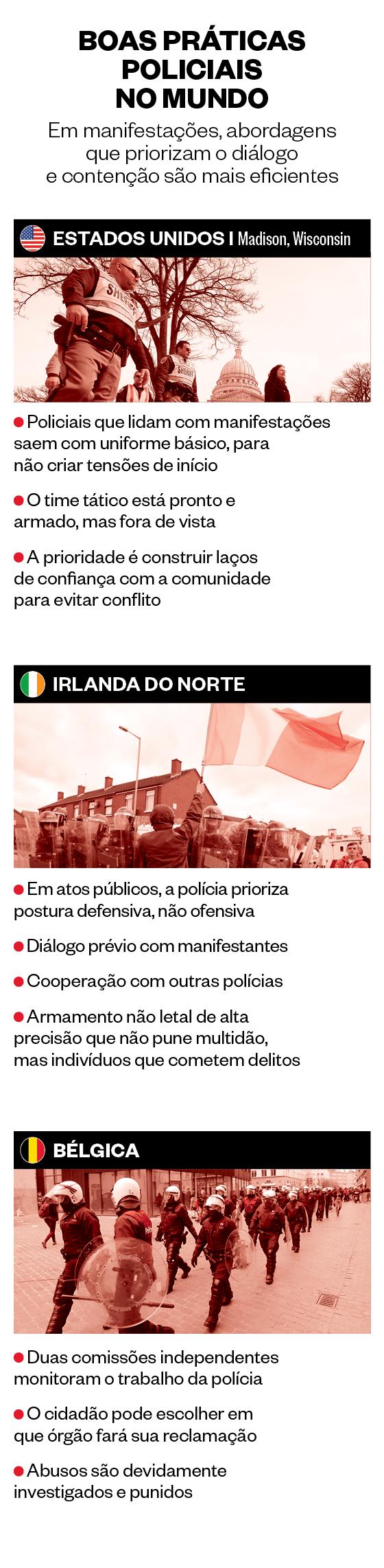 BOAS PRÁTICAS POLICIAIS NO MUNDO (Foto: ÉPOCA)