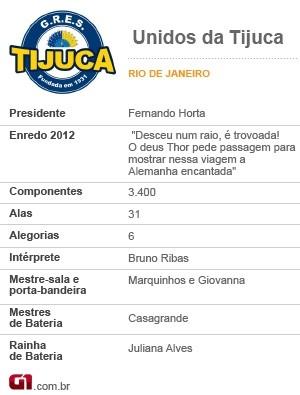 Ficha técnica da Unidos da Tijuca (Foto: Arte G1)