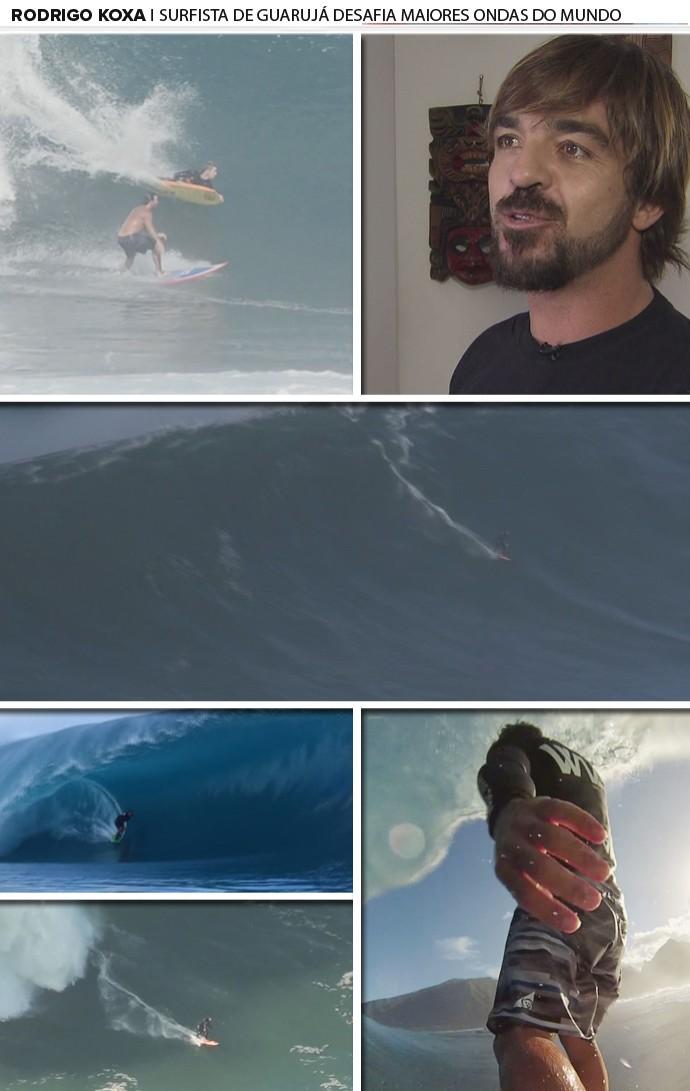 rodrigo roxa Surfista de Guarujá desafia maiores ondas do mundo (Foto: Editoria de Arte)