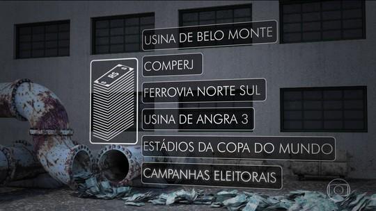 Ex-governador do DF, Agnelo Queiroz é citado em delação da Lava Jato