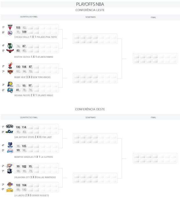 playoffs NBA 2012 - 04/05/2012 (Foto: Editoria de arte / Globoesporte.com)