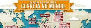 Infográfico: idolatrada em todo canto do mundo (Reprodução/Ambev)