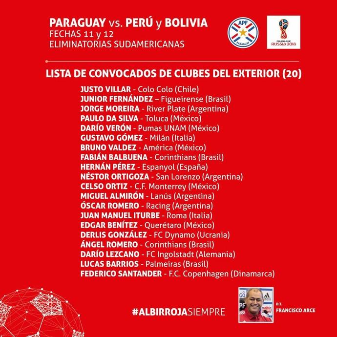 Seleção Paraguaia  (Foto: Reprodução/Twitter)