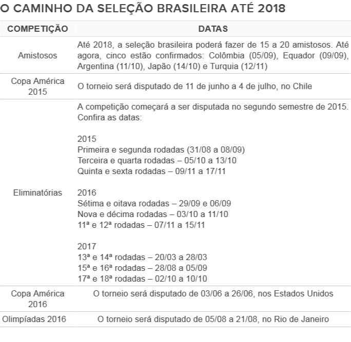 tabela compromissos seleção até 2018 (Foto: GloboEsporte.com)