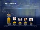 Em SC, Colombo tem 40%, Bauer, 10%, e Vignatti, 6%, aponta Ibope