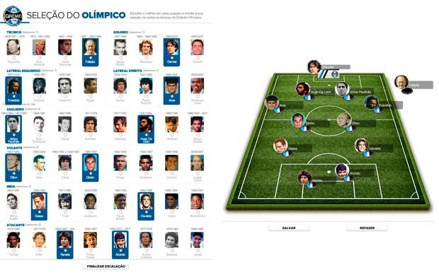 info seleção olímpico grêmio adeus, olímpico (Foto: Editoria de Arte/Globoesporte.com)