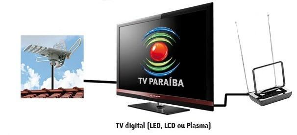 TV Paraíba Digital (Foto: Divulgação)