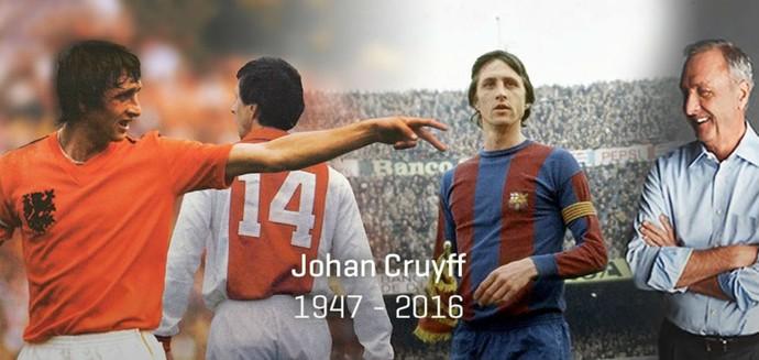 Cruyff morte (Foto: Reprodução)