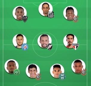 BLOG: Dicas Rodada #32: Jogo da vida do Corinthians e atletas decisivos são as apostas