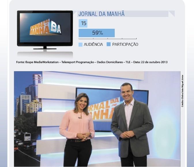 Jornal da Manhã (Foto: Divulgação)