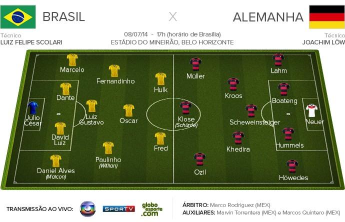 Brasil x Alemanha - FICHA APRESENTAÇÃO (Foto  Infoesporte) 082f50c70ff79