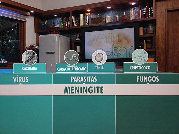 Meningite (Foto: Luna Dalama/G1)