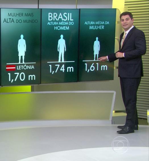 alto ou baixo? (TV Globo)