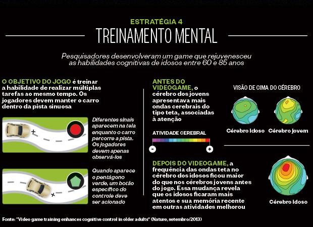 Estratégia 4 - Treinamento mental (Foto: ÉPOCA)