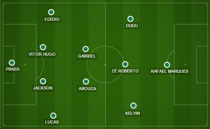 Time do Palmeiras que iniciou o treino nesta quarta-feira (Foto: GloboEsporte.com)